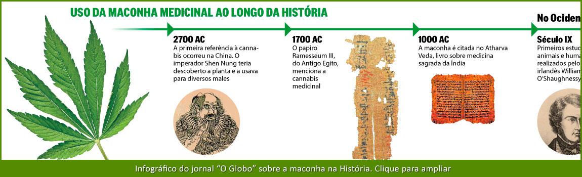 apepi - historia maconha medicinal